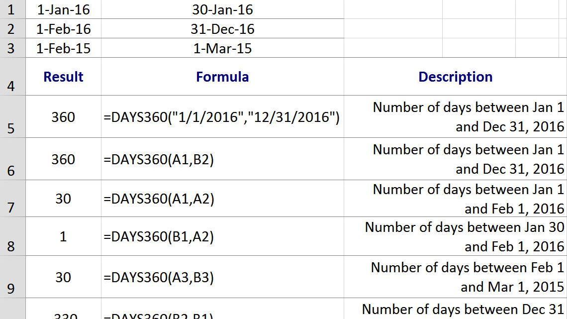 Counting Days in a Timeline in Excel's DAYS360 Function