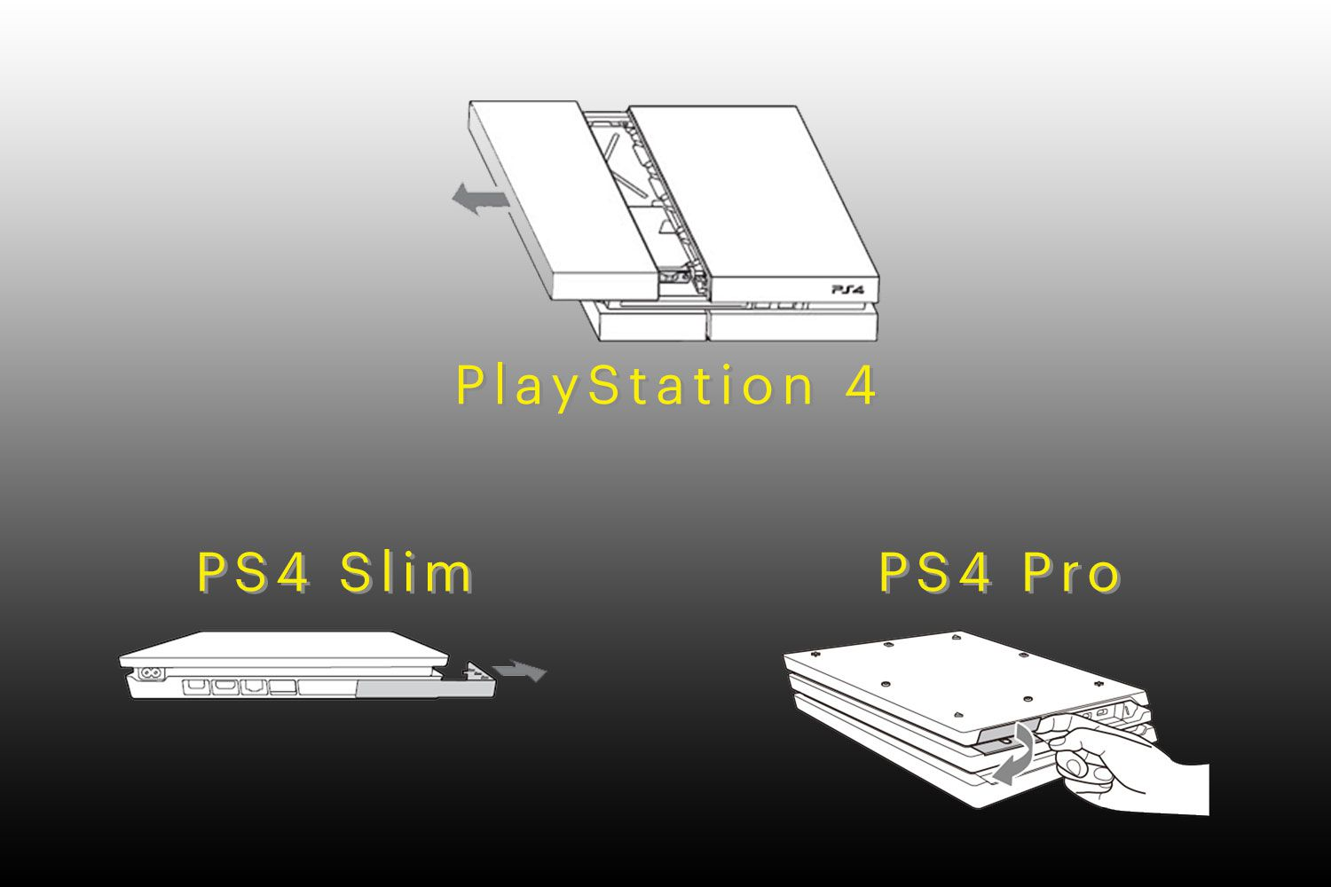 How To Fix A Ps4 That Keeps Turning Off By Itself