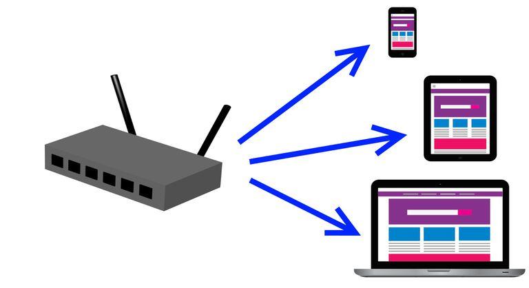 What is Wi-Fi Beamforming?