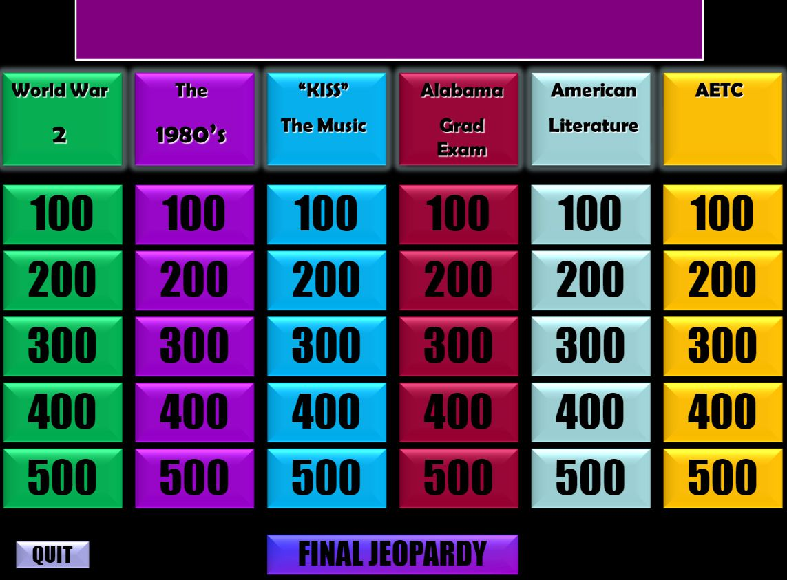 The home screen of a Jeopardy PowerPoint game