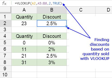 Google Spreadsheets VLOOKUP Function