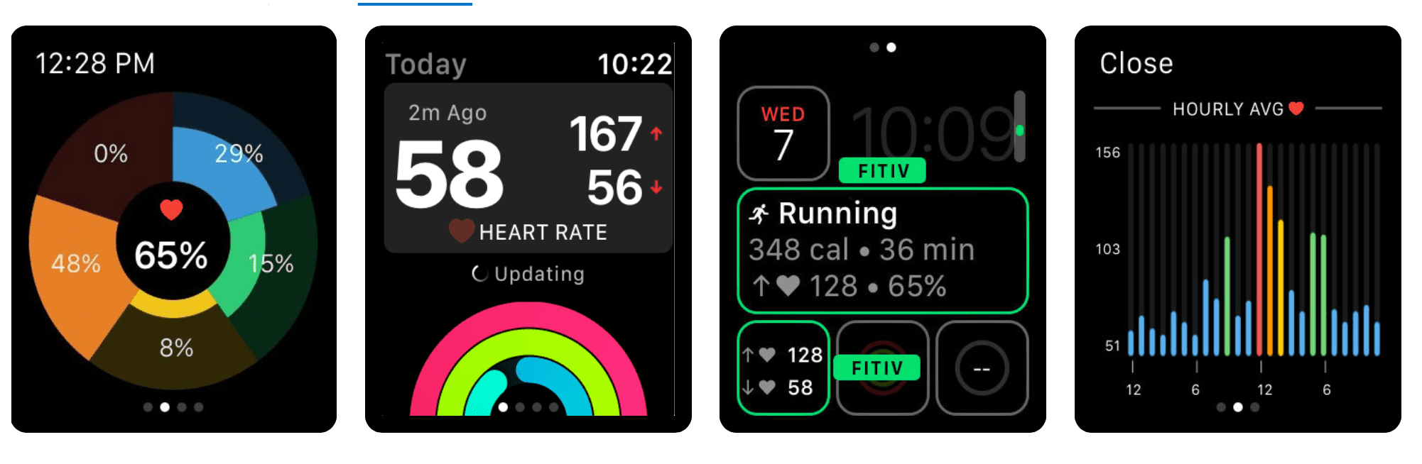 Fitiv Apple Watch complication