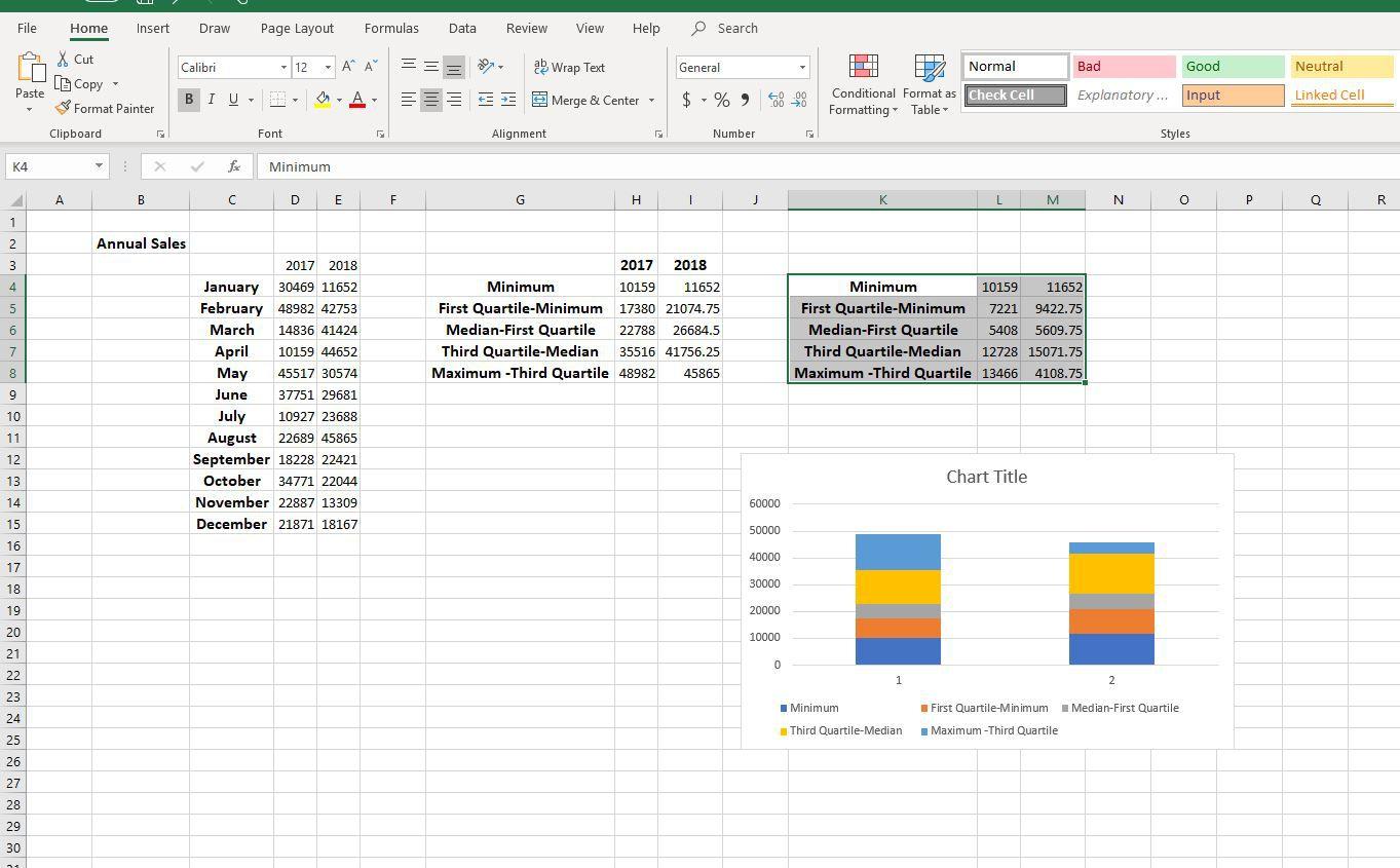 Screenshot of basic box plot chart in Excel
