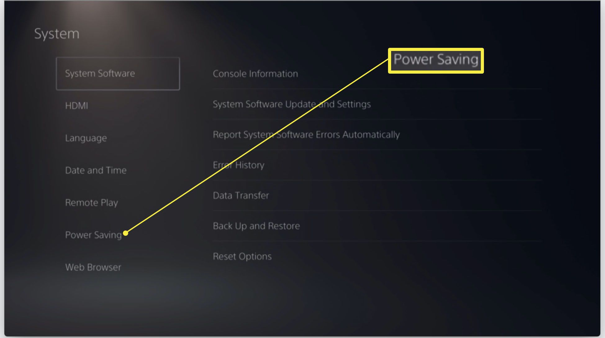 PlayStation 5 Settings with Power Saving highlighted