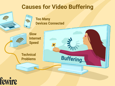 An illustration of the causes for video buffering.
