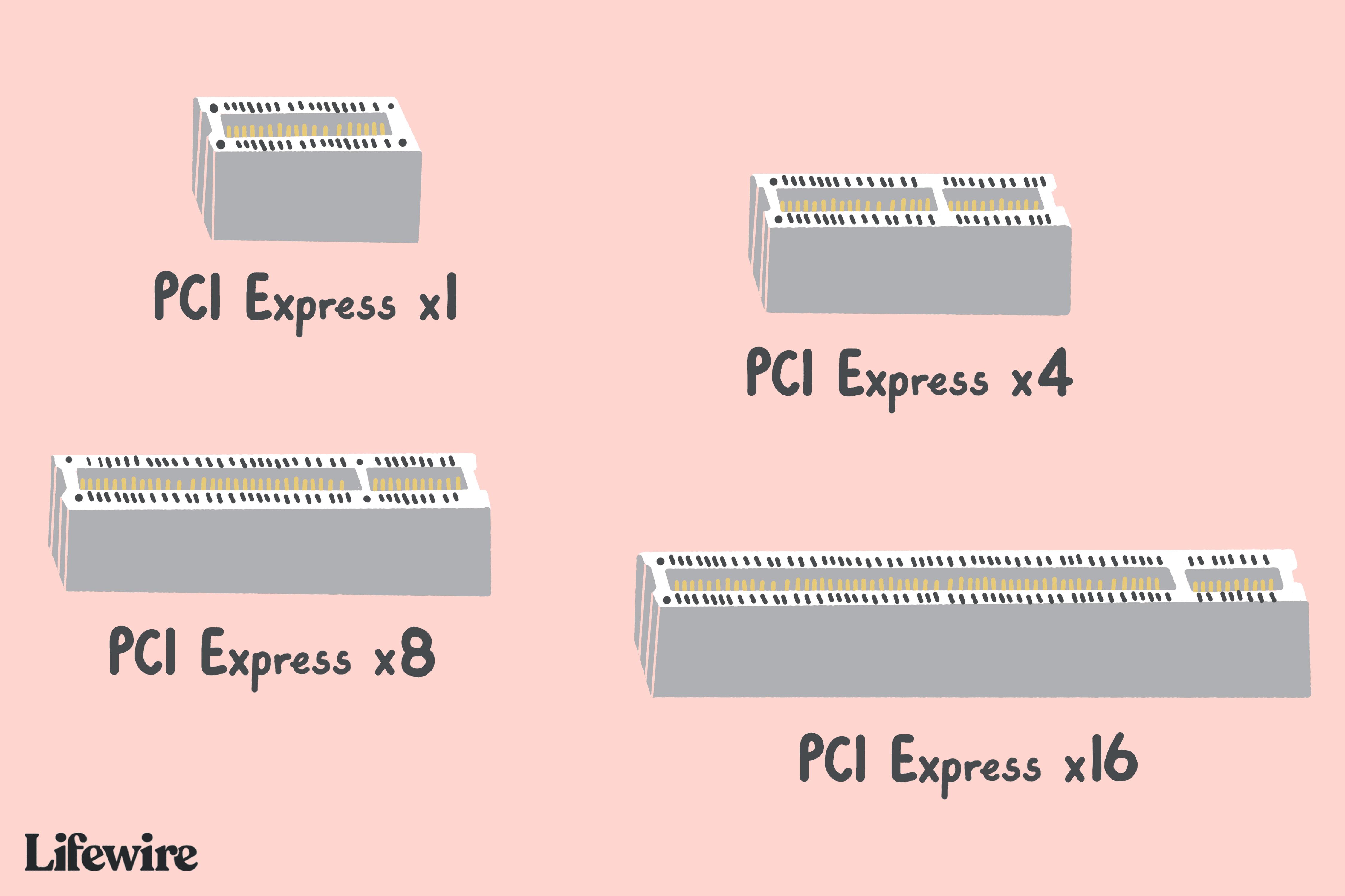 Illustration of 4 PCI Express connectors