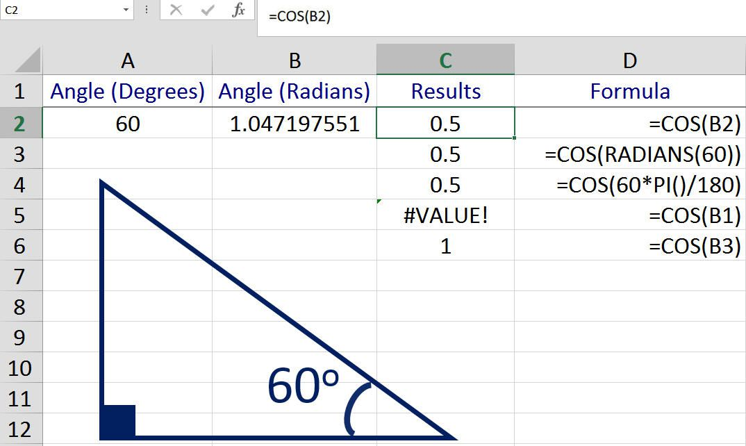 Excel Cos Function Find The Cosine Of An Angle