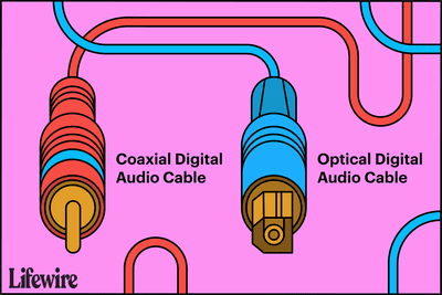 Illustration of a coaxial digital audio cable and an optical digital audio cable