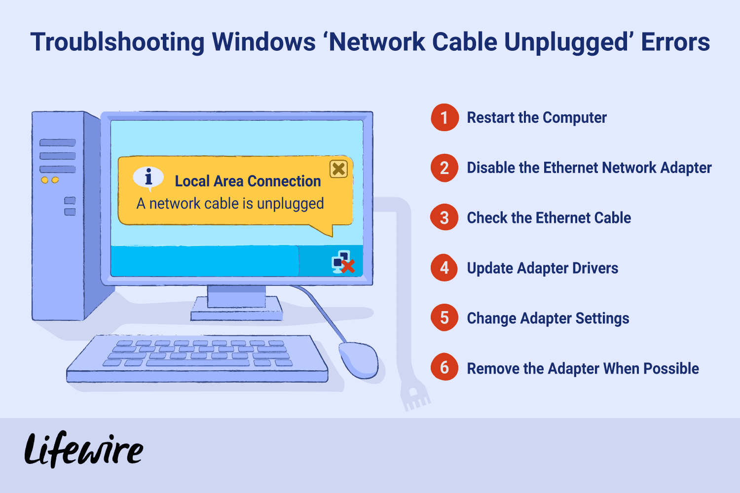 how to fix network cable unplugged errors in windows