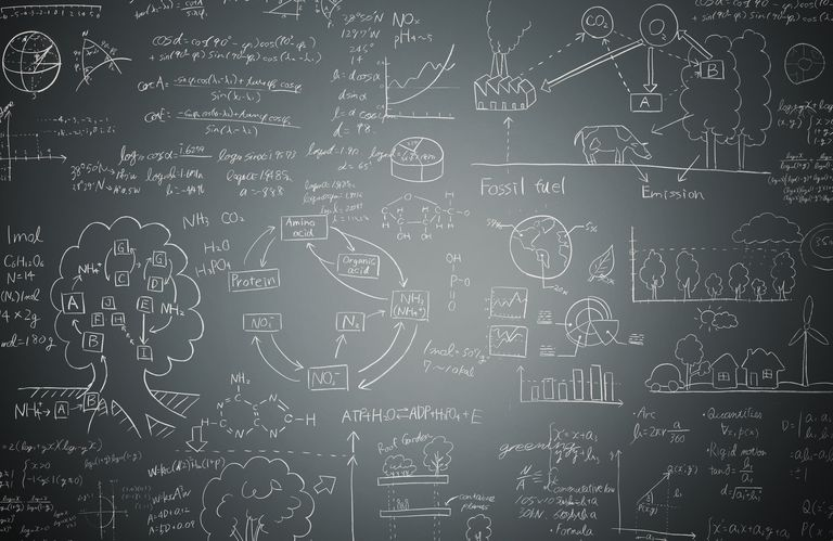 Formulas and pictures on a blackboard