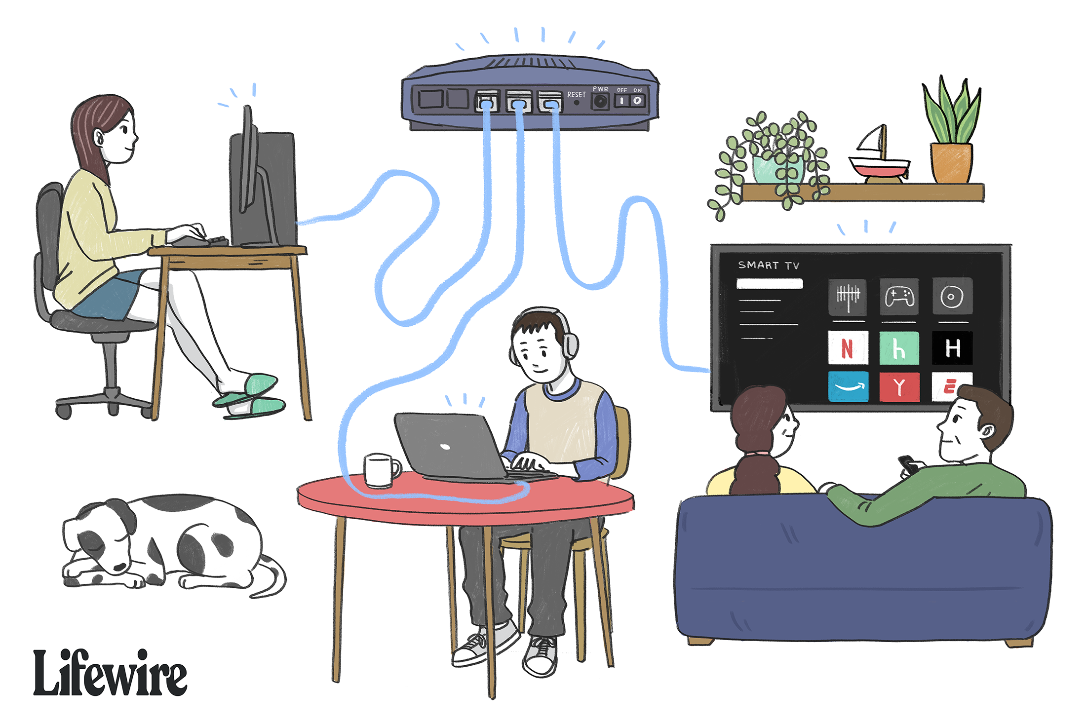 A family using various internet-connected devices all connected via Ethernet.