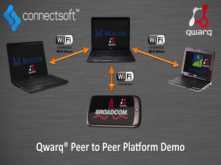 Wi-Fi Direct connections on the ConnectSoft Qwarq platform