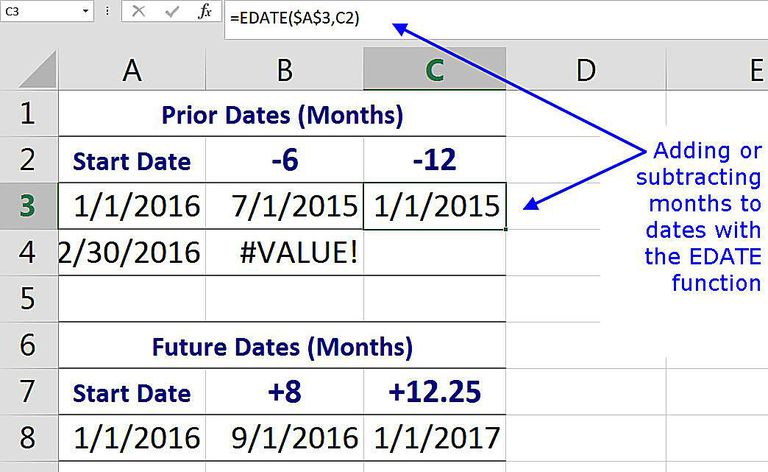 how to use max count and dates in sql