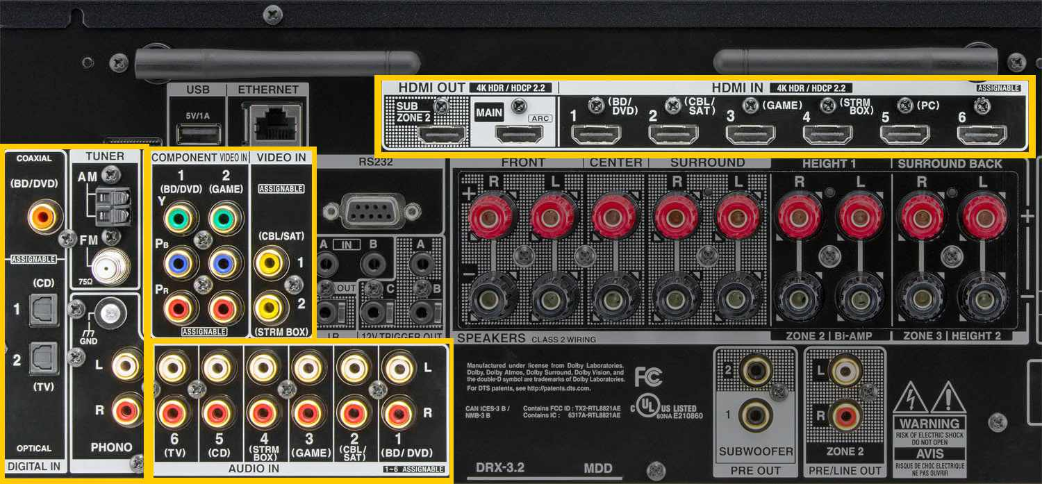 Integra DRX-3.2 Home Theater Receiver Source Inputs