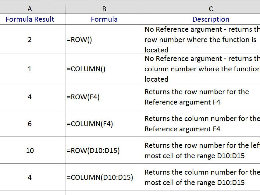 How to Use ROW and COLUMN Functions