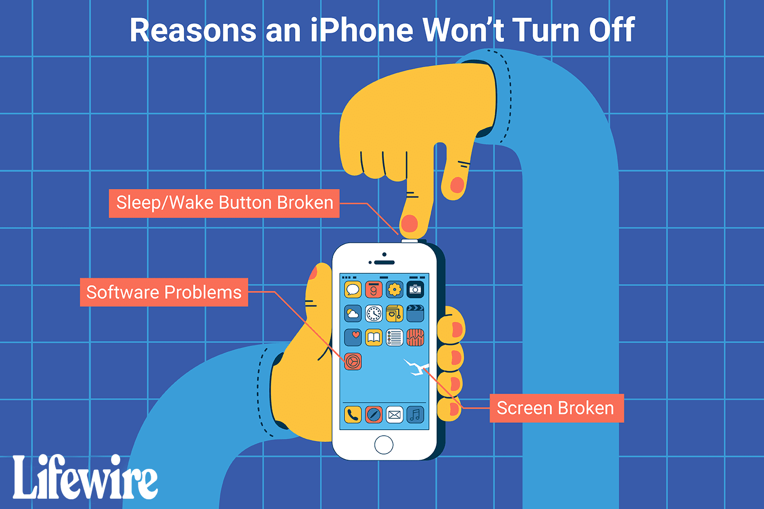 An illustration of the reasons an iPhone won't turn off.