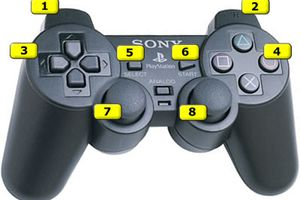 PlayStation 2 Controller with details on how to enter cheat codes.