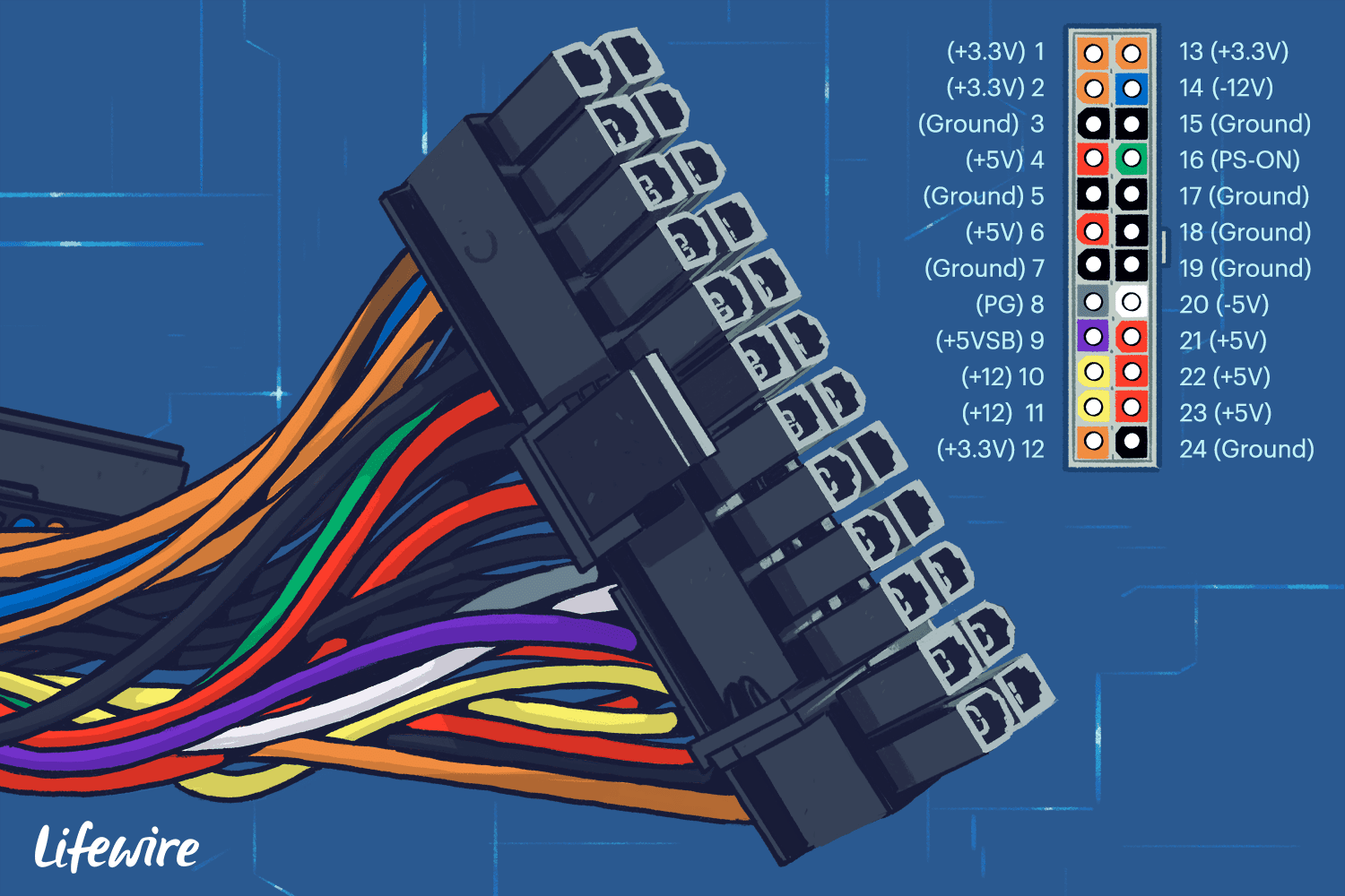 12v 14 pin relay wiring diagram 24    pin    motherboard power connector pinout  24    pin    motherboard power connector pinout