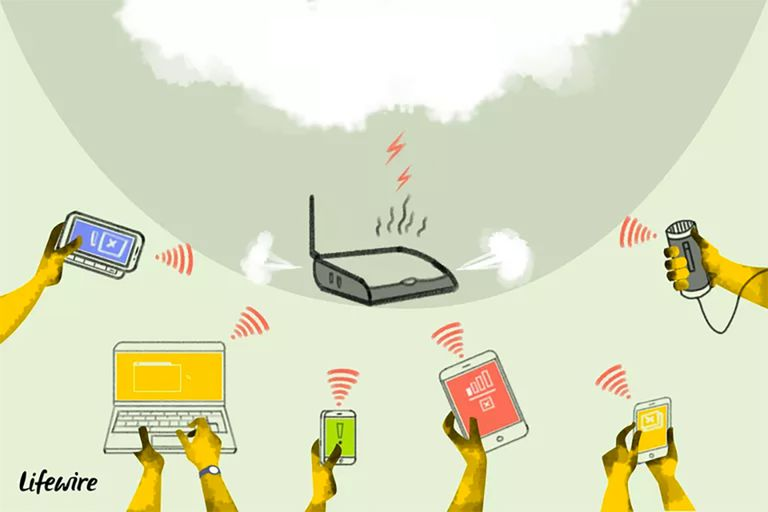 An illustration of an overloaded router with too many devices connected to it
