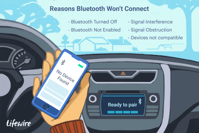 Reasons Your Car Radio Reception Sucks
