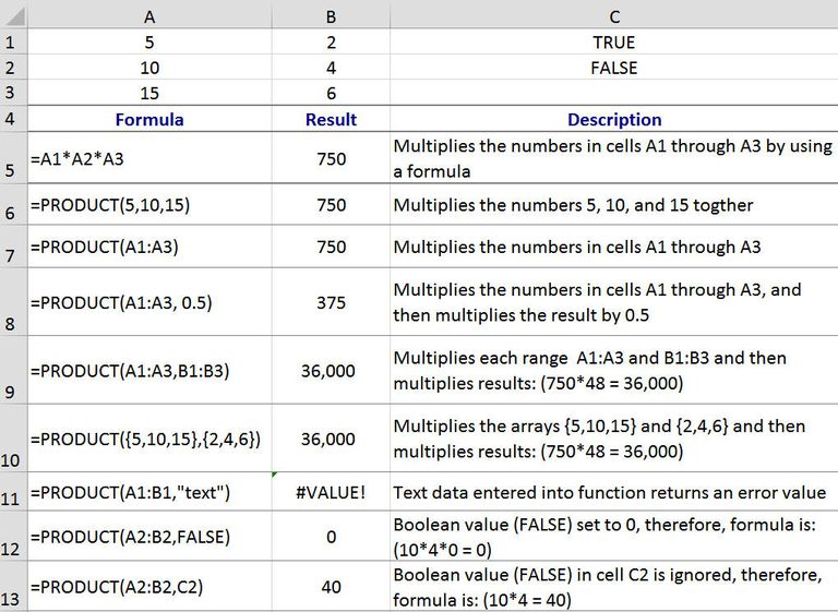 How To Multiply Numbers With Excels Product Function