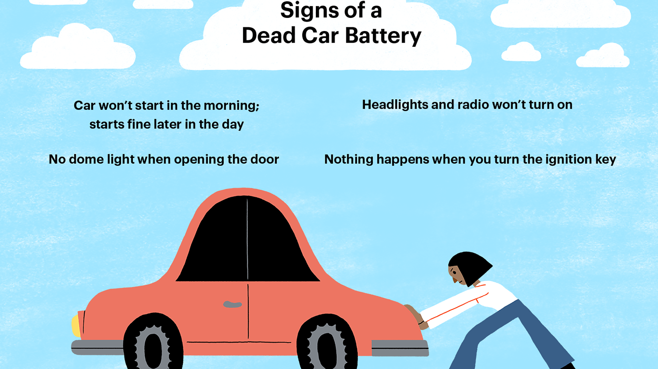 Diagnosing A Dead Car Battery
