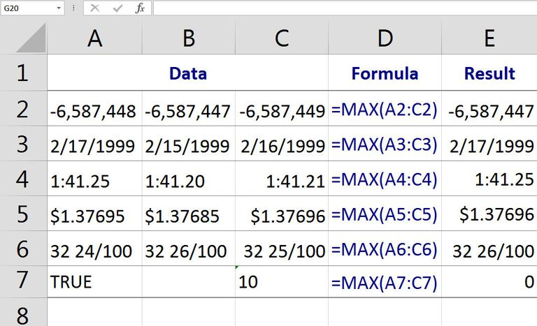 Find the Largest Number, Slowest Time, Longest Distance, Highest Temperature, or Latest Date with Excel's MAX Function
