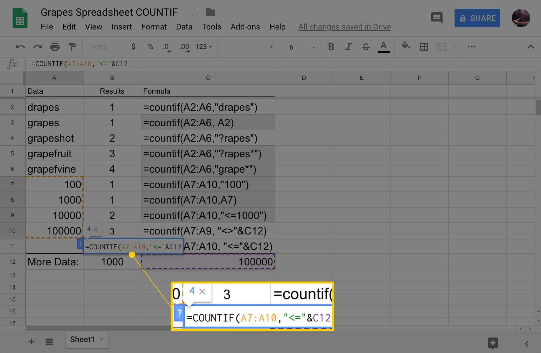 Cell B11 highlighted in Google sheet, showing =COUNTIF(A7:A10,