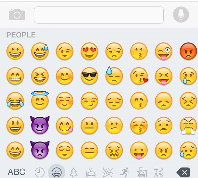 How To Use Emoji On The Iphone