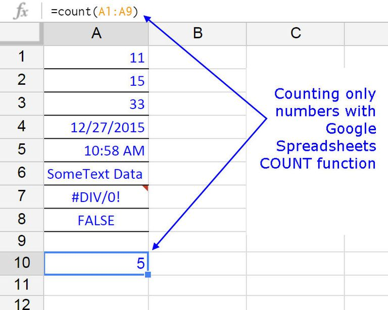 Counting only numbers with Google Spreadsheets COUNT function