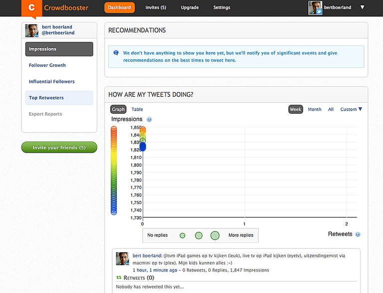 Dashboard of Crowdbooster, a twitter analytics tool