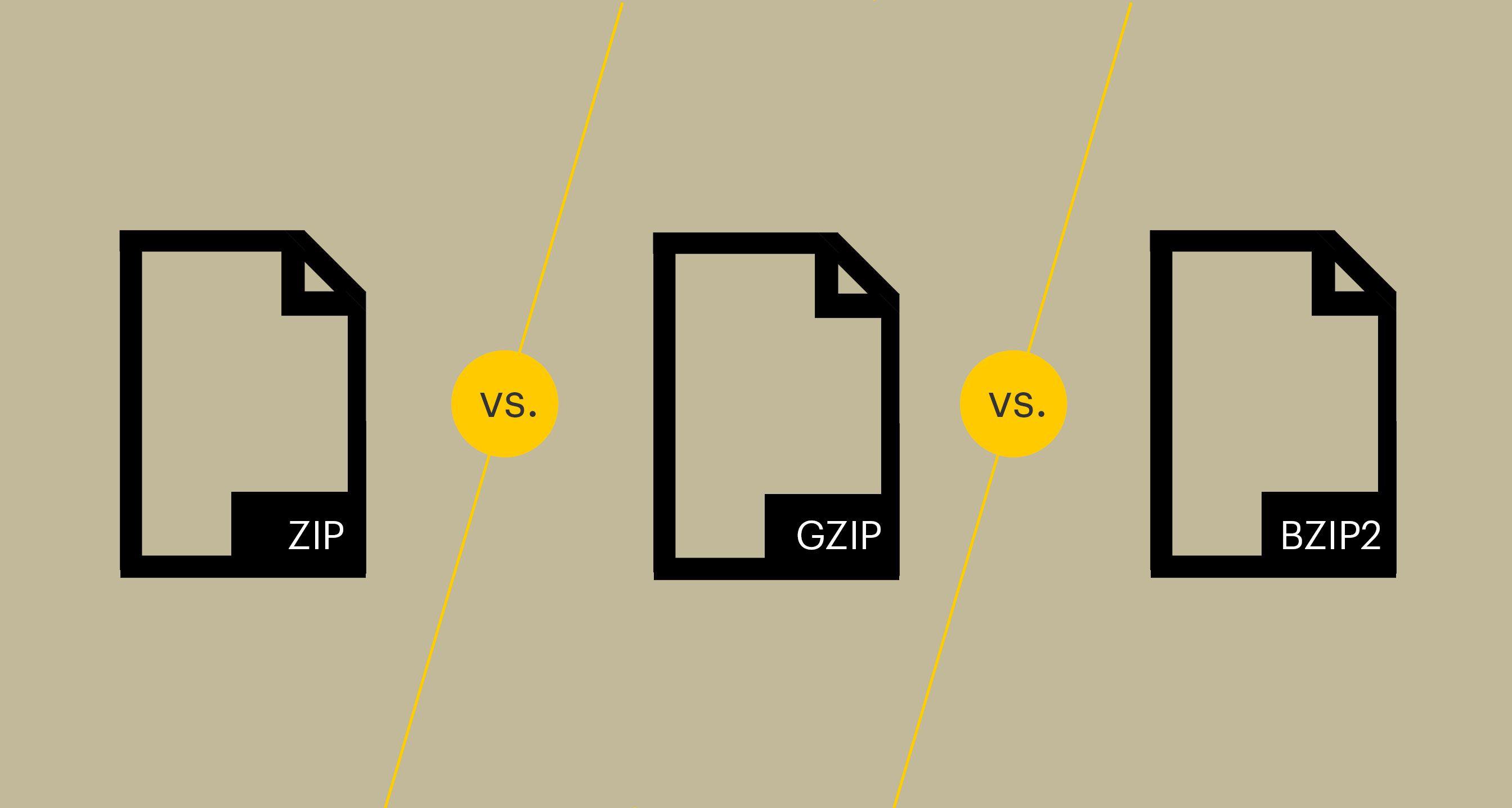 ZIP VS GZIP VS BZIP2