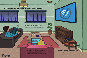 Illustration of a person in a living room with a television on the wall showing a blocked Wi-Fi signal