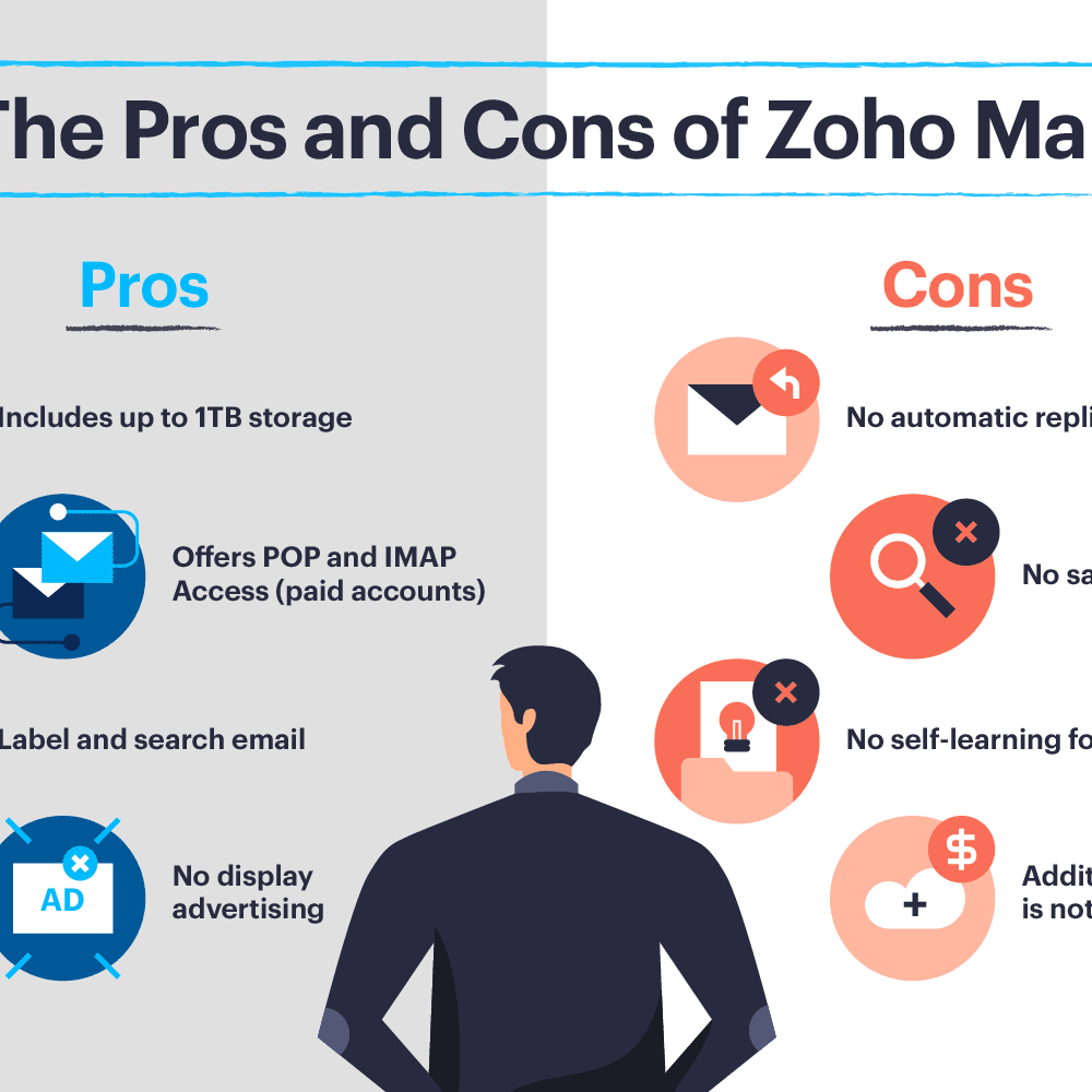 A Review of the Free Email Service Zoho Mail