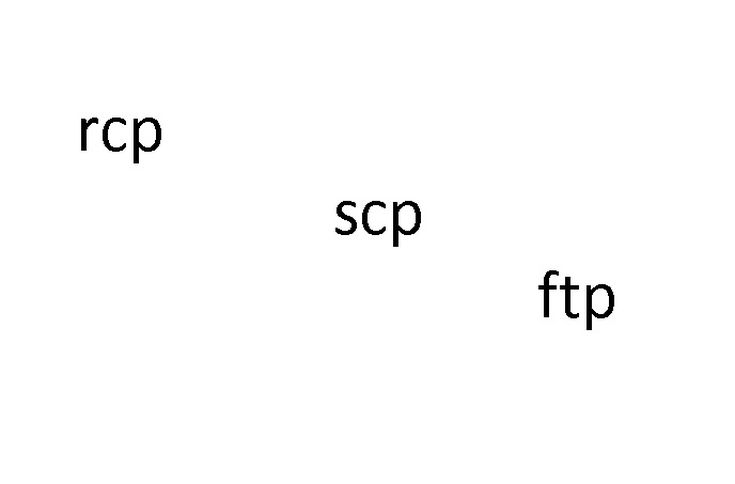 RCP, SCP, FTP: Commands to Copy Files Between Computers
