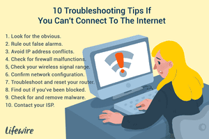 An infographic explaining the troubleshooting tips to try if you can't connect to the internet.