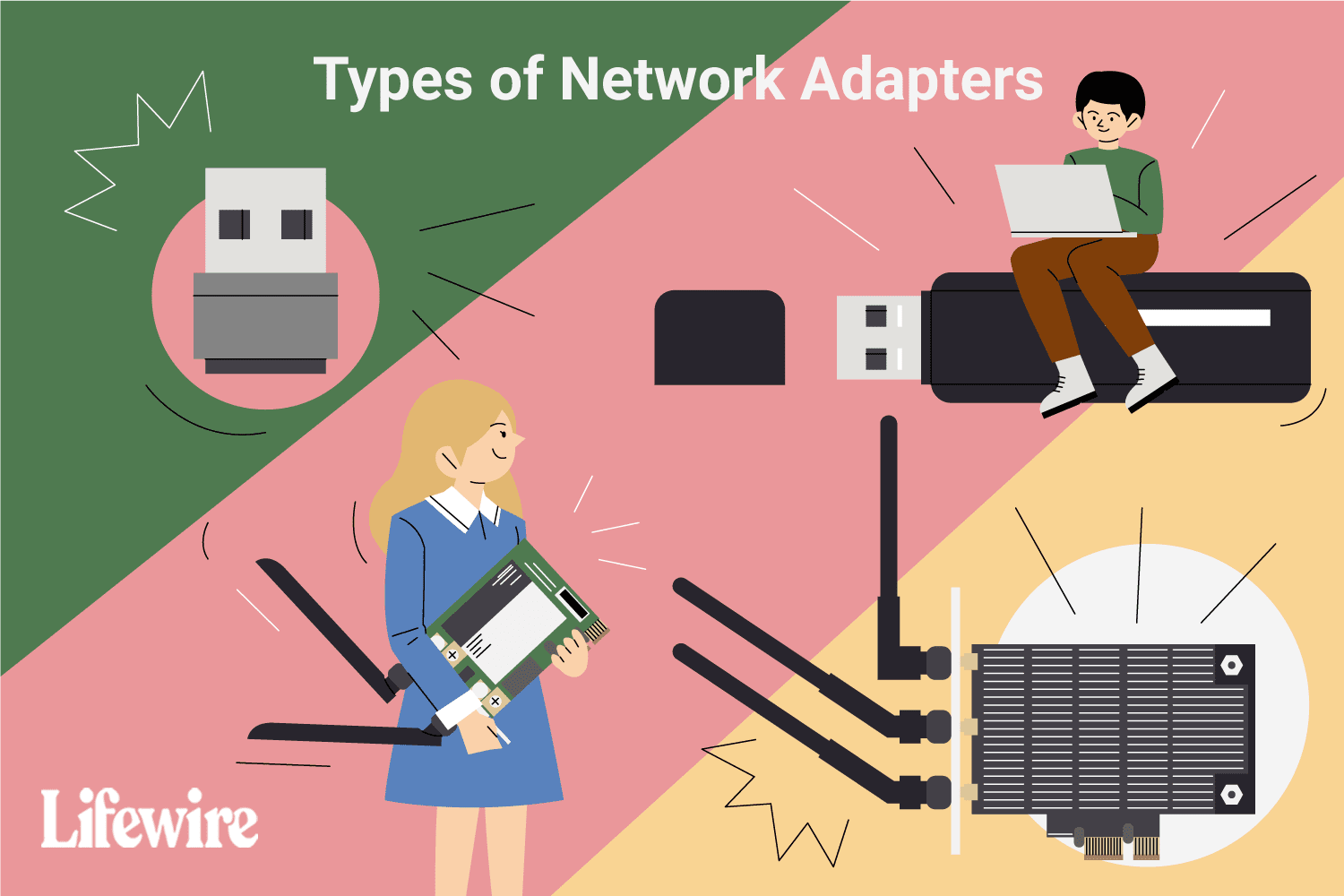 The different types of network adapters.