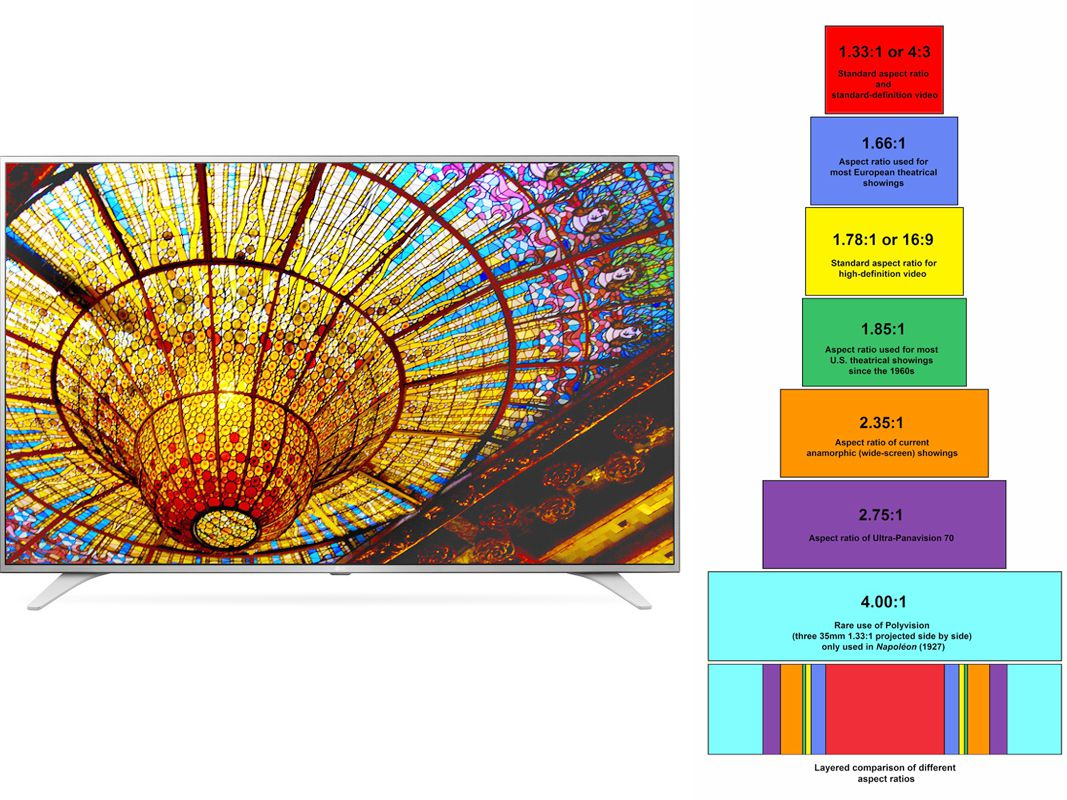 Aspect Ratio - 16x9 and More - What You Need To Know