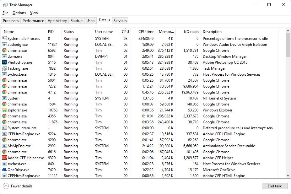 Windows Task Manager: A Complete Walkthrough