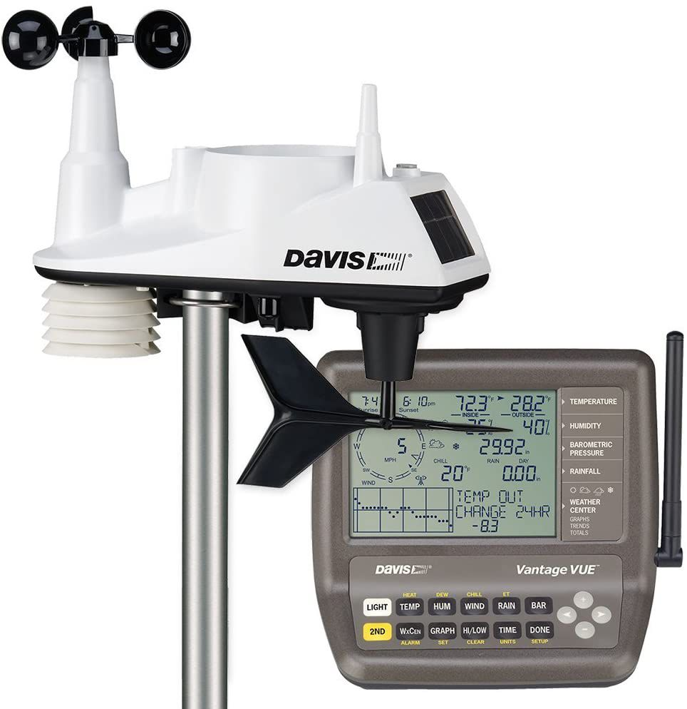 The Davis Instruments weather station will tel lyou the weather.
