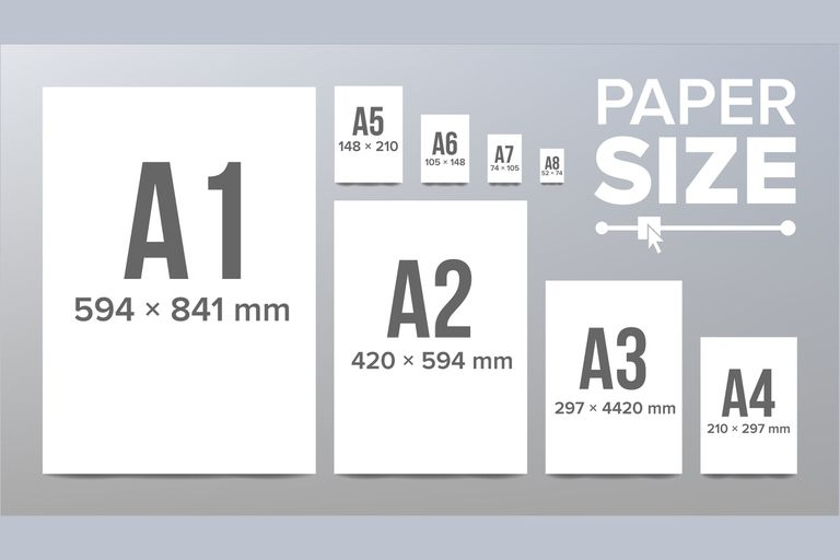 Paper Size Standards