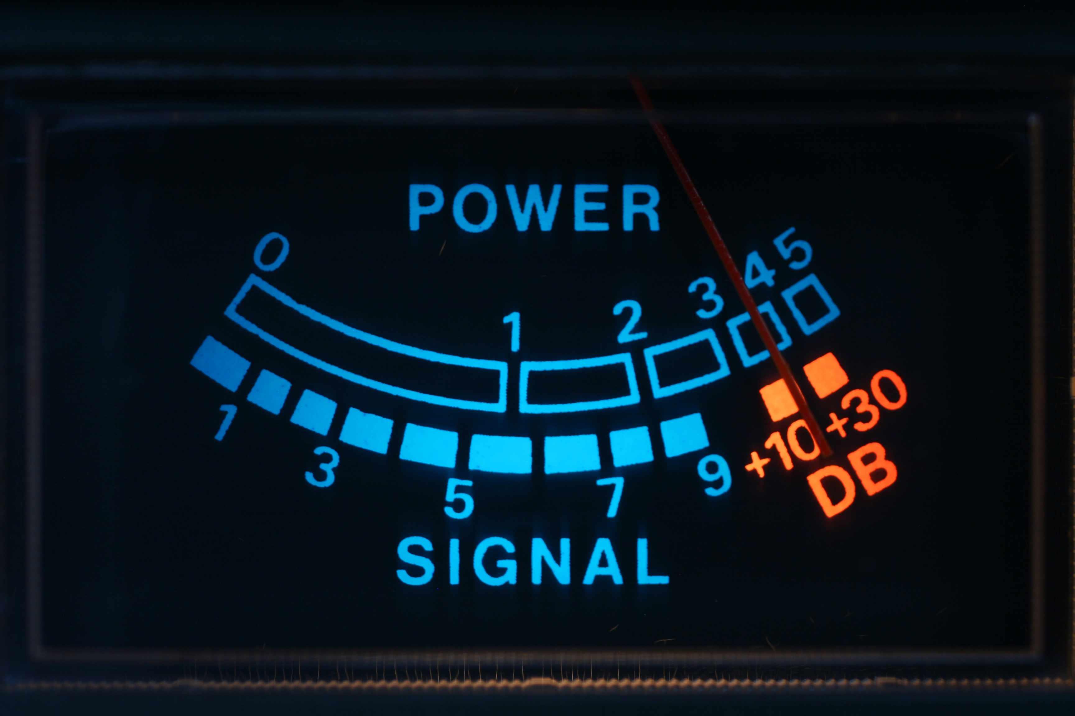 Power signal meter at +10 DB