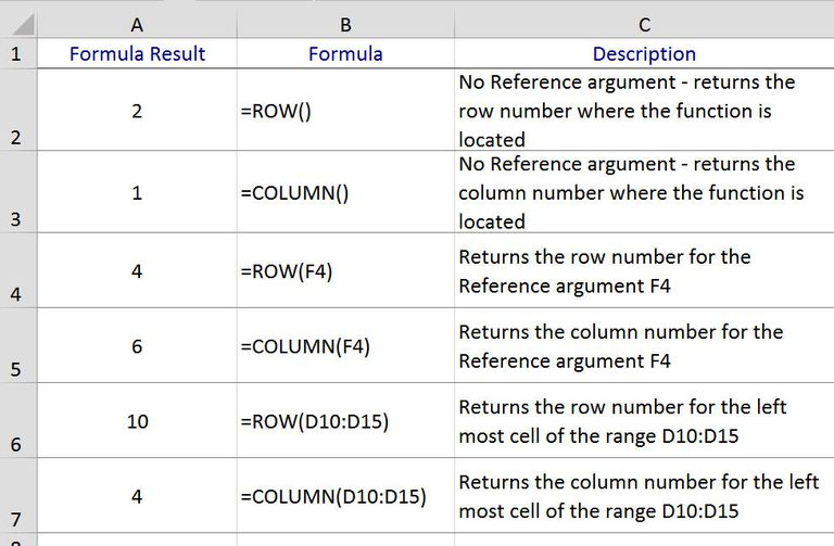 Find row and column numbers with Excel's ROW and COLUMN functions