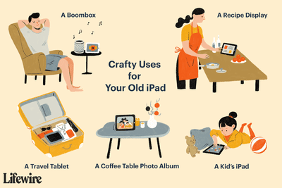 People showing all the ways to use an iPad