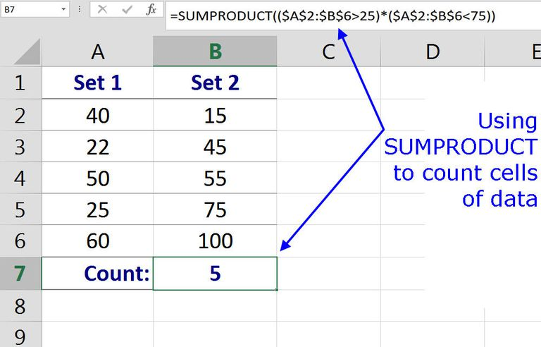 Using SUMPRODUCT to Count Cells of Data in Excel