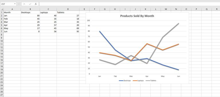 creating line graphs in excel is as easy as clicking a few buttons