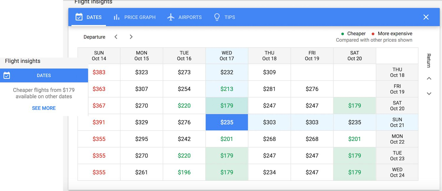 How to Use Google Flights Map