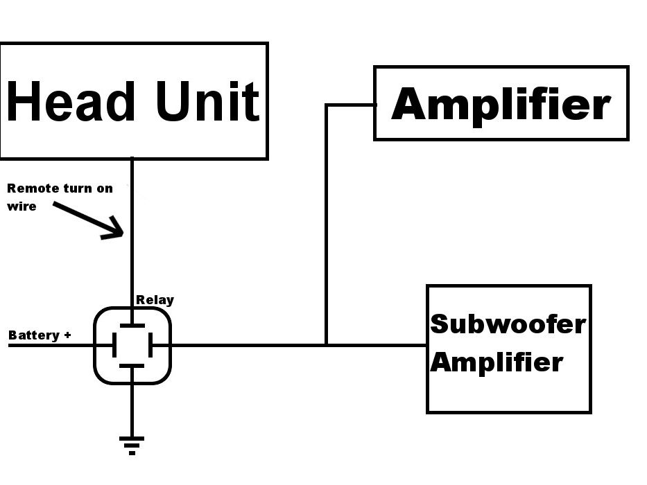 Parallel Sub Wiring Diagram from www.lifewire.com