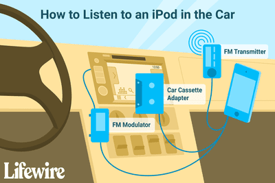 The way to connect an iPod to a radio in the car.
