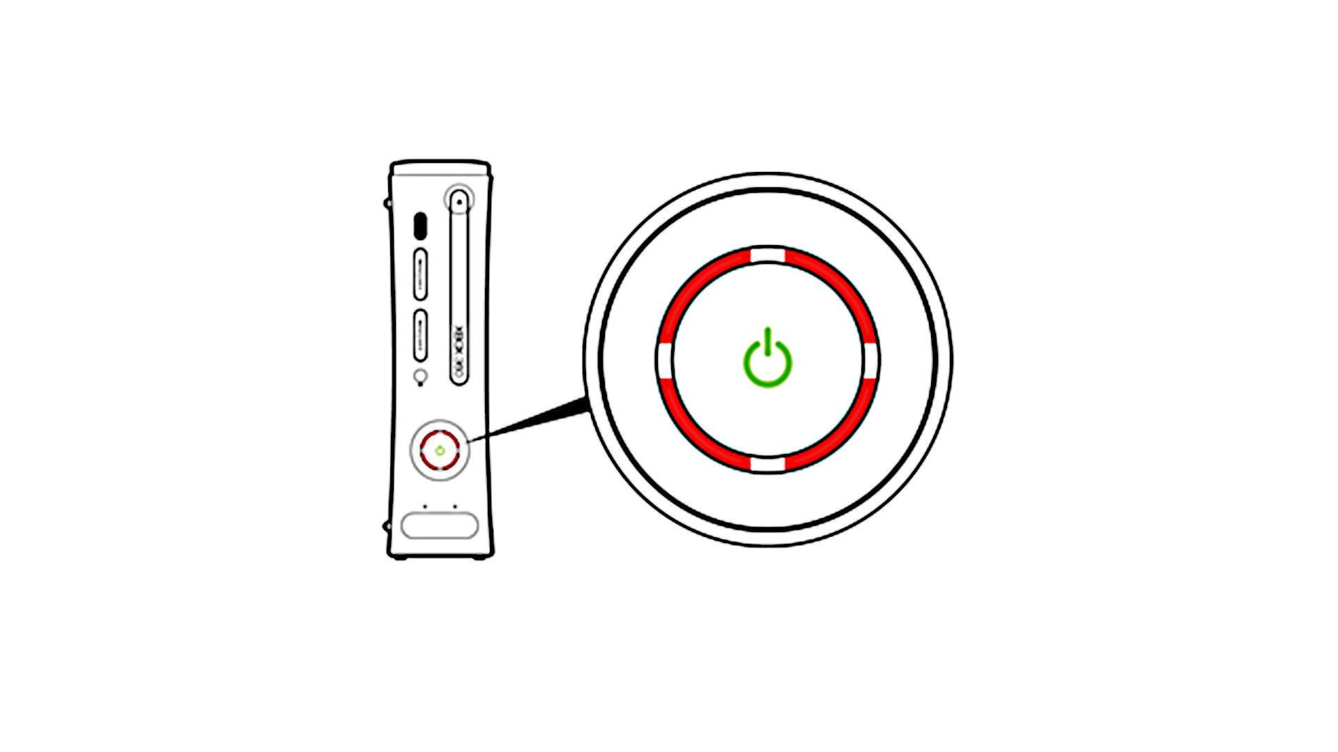 Xbox 360 with four red LEDs illuminated